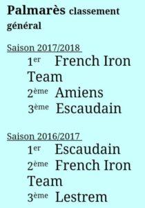 classement clubs 2017/2018 Championnats régionaux de force athlétique